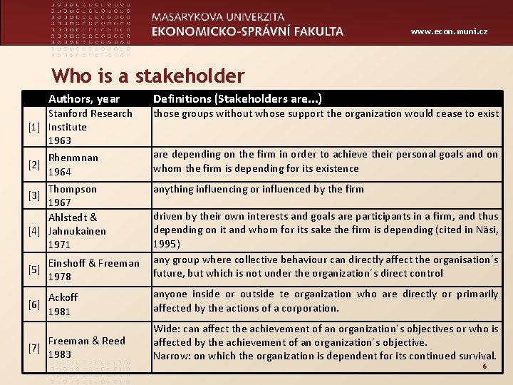 www. econ. muni. cz Who is a stakeholder Authors, year Stanford Research [1] Institute