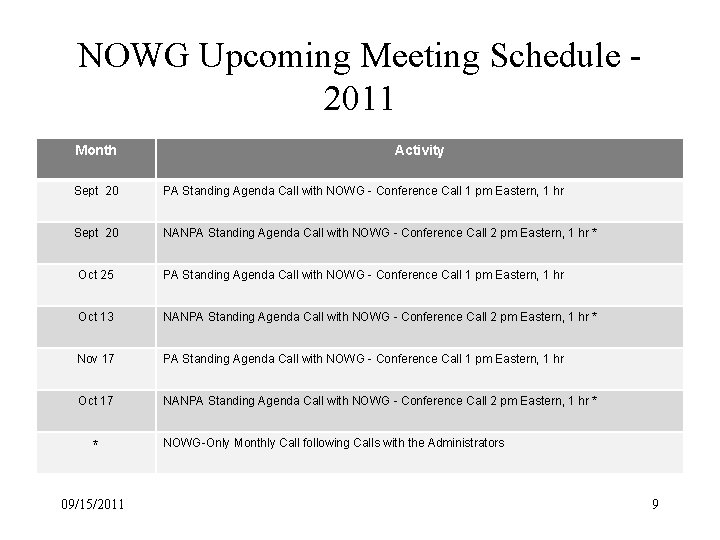 NOWG Upcoming Meeting Schedule 2011 Month Activity Sept 20 PA Standing Agenda Call with