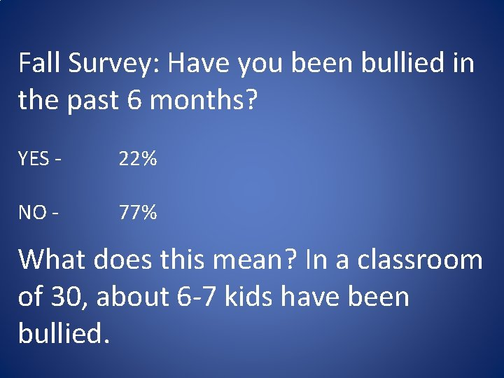 Fall Survey: Have you been bullied in the past 6 months? YES - 22%