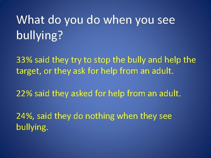 What do you do when you see bullying? 33% said they try to stop