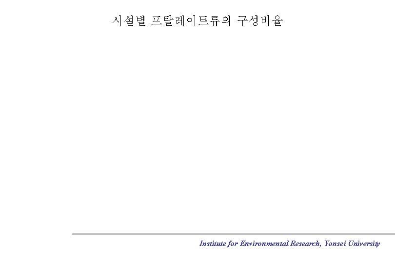 시설별 프탈레이트류의 구성비율 Institute for Environmental Research, Yonsei University