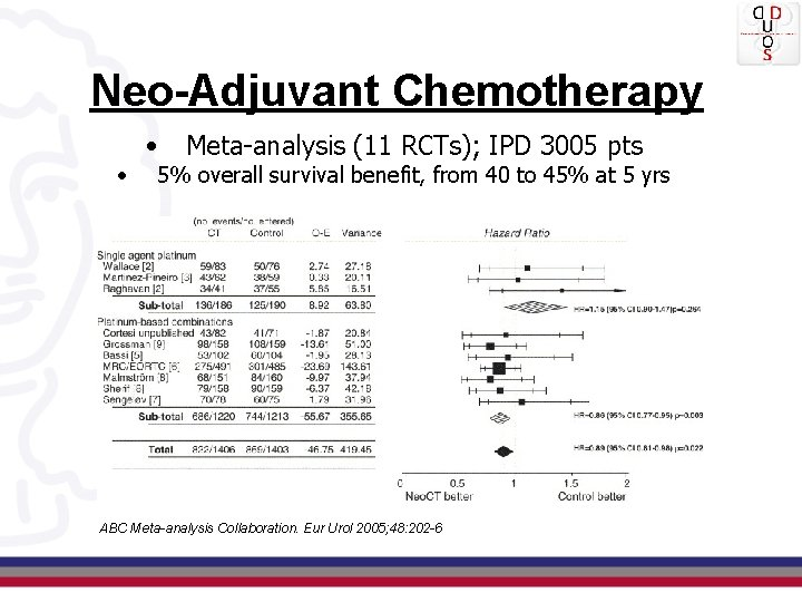 Neo-Adjuvant Chemotherapy • • Meta-analysis (11 RCTs); IPD 3005 pts 5% overall survival benefit,