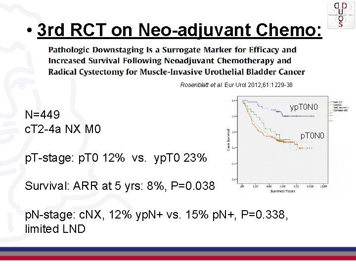 • 3 rd RCT on Neo-adjuvant Chemo: Rosenblatt et al. Eur Urol 2012;