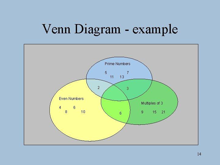 Venn Diagram - example Prime Numbers 5 7 11 13 2 3 Even Numbers