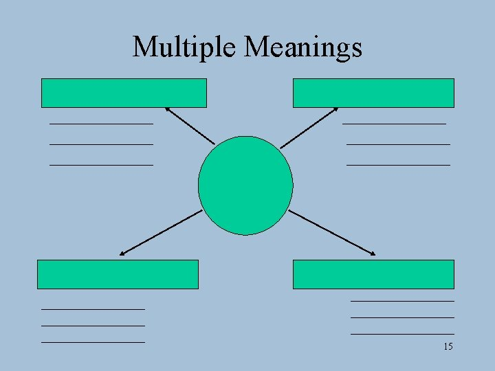 Multiple Meanings 15