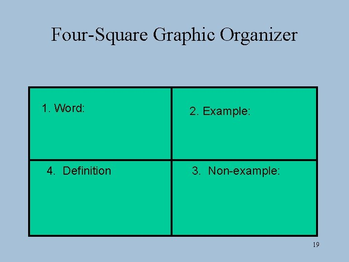 Four-Square Graphic Organizer 1. Word: 4. Definition 2. Example: 3. Non-example: 19