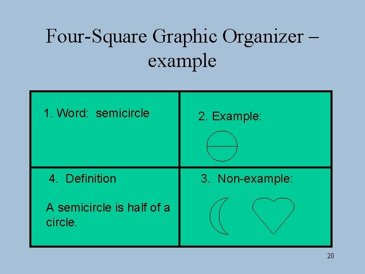 Four-Square Graphic Organizer – example 1. Word: semicircle 4. Definition 2. Example: 3. Non-example:
