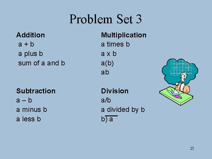Problem Set 3 Addition a+b a plus b sum of a and b Multiplication