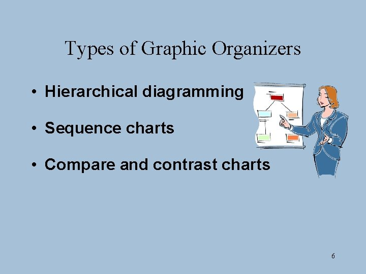 Types of Graphic Organizers • Hierarchical diagramming • Sequence charts • Compare and contrast
