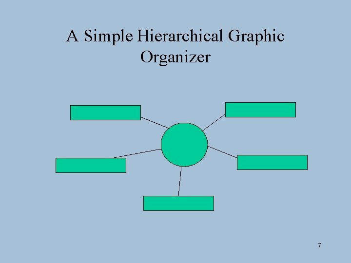 A Simple Hierarchical Graphic Organizer 7