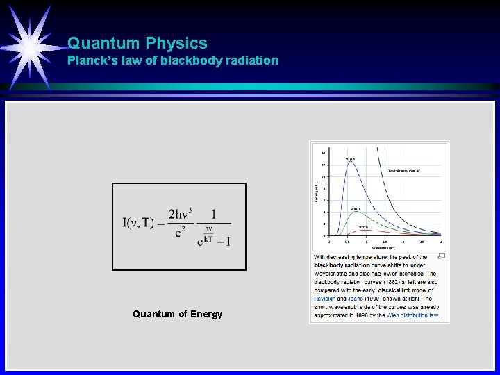Quantum Physics Planck's law of blackbody radiation Quantum of Energy