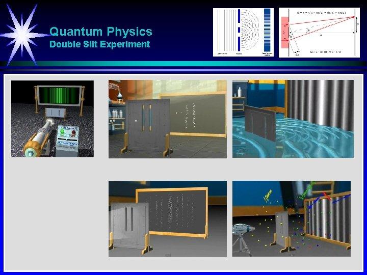 Quantum Physics Double Slit Experiment