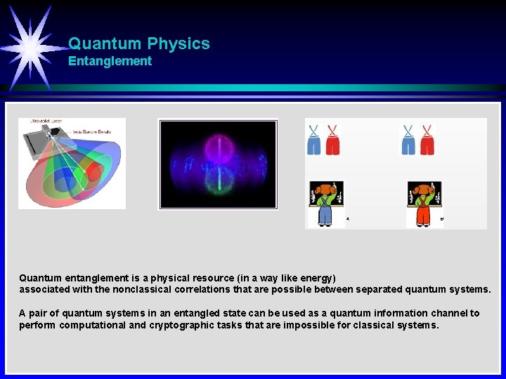 Quantum Physics Entanglement Quantum entanglement is a physical resource (in a way like energy)