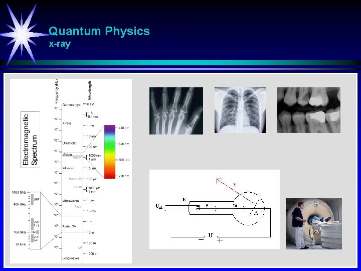 Quantum Physics x-ray