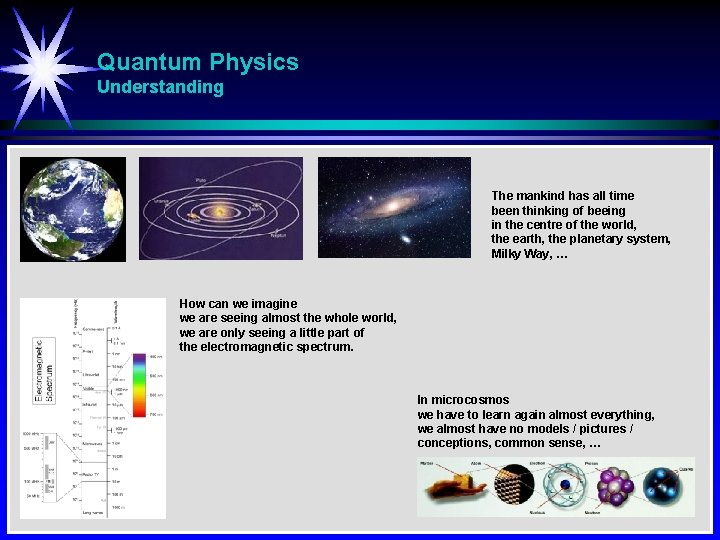 Quantum Physics Understanding The mankind has all time been thinking of beeing in the