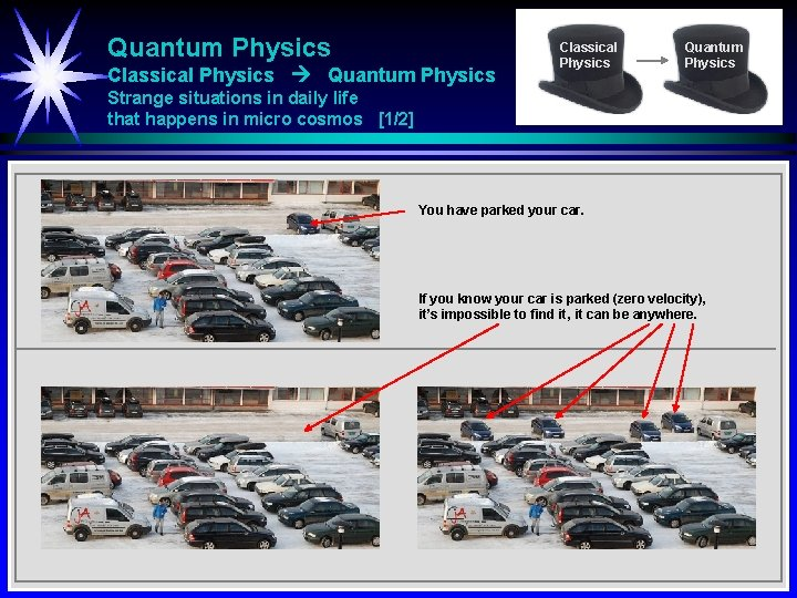 Quantum Physics Classical Physics Quantum Physics Strange situations in daily life that happens in