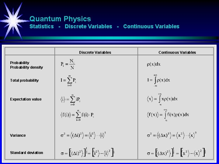 Quantum Physics Statistics - Discrete Variables - Continuous Variables Discrete Variables Probability density Total