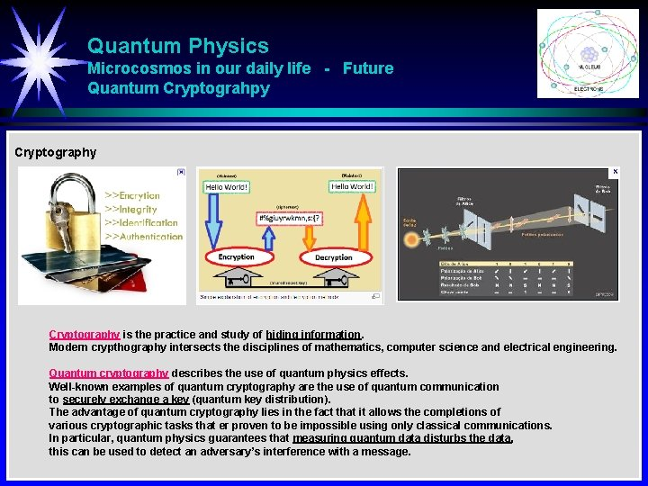 Quantum Physics Microcosmos in our daily life - Future Quantum Cryptograhpy Cryptography is the