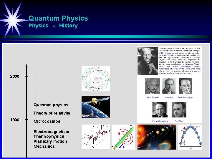 Quantum Physics - History 2000 . . . . Quantum physics Theory of relativity