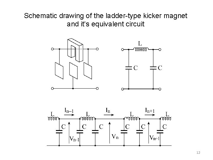 Schematic drawing of the ladder-type kicker magnet and it's equivalent circuit 12