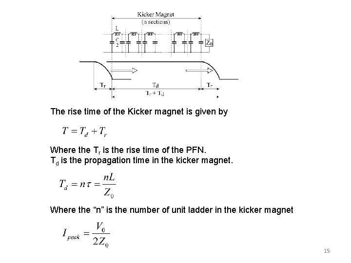 The rise time of the Kicker magnet is given by Where the Tr is