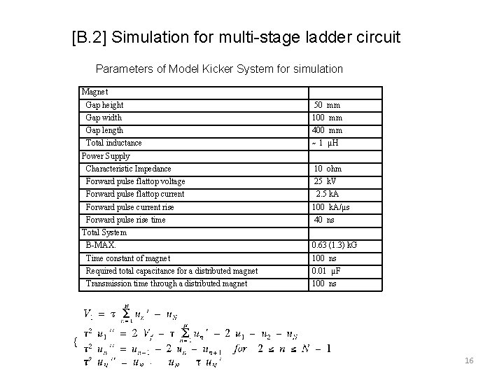 [B. 2] Simulation for multi-stage ladder circuit Parameters of Model Kicker System for simulation