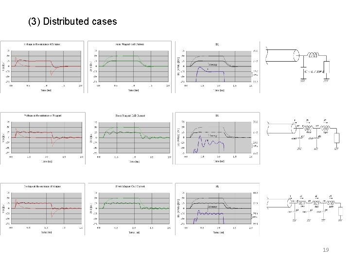 (3) Distributed cases 19