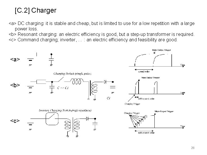 [C. 2] Charger <a> DC charging: it is stable and cheap, but is limited