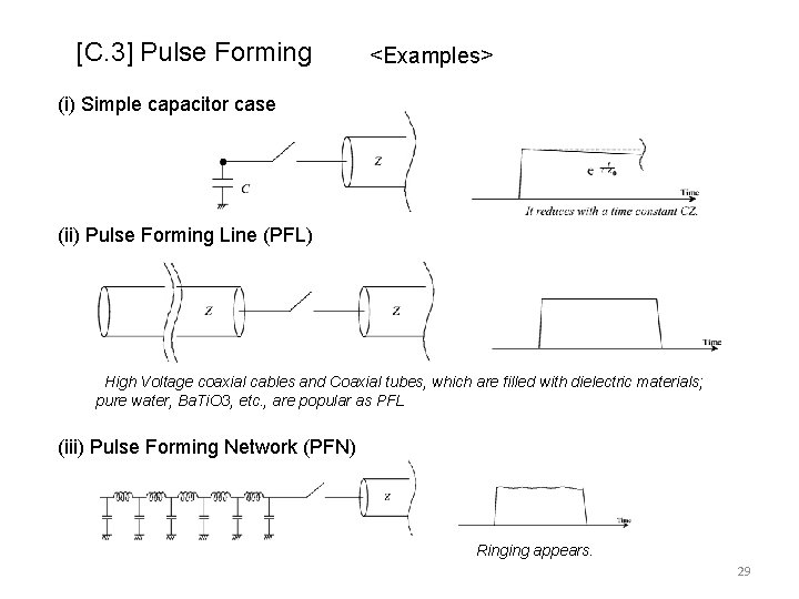 [C. 3] Pulse Forming <Examples> (i) Simple capacitor case (ii) Pulse Forming Line (PFL)