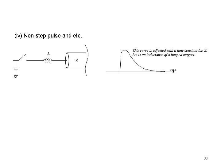 (iv) Non-step pulse and etc. 30