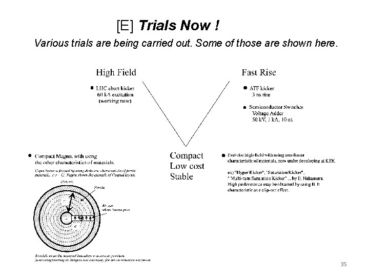 [E] Trials Now ! Various trials are being carried out. Some of those are