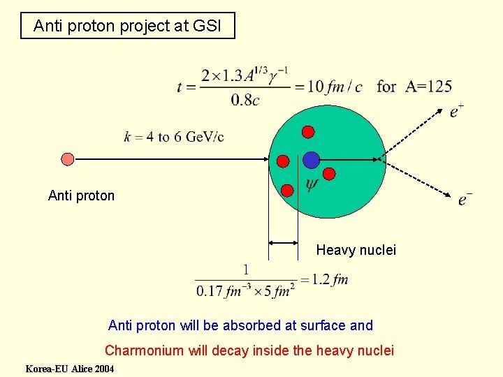 Anti proton project at GSI Anti proton Heavy nuclei Anti proton will be absorbed