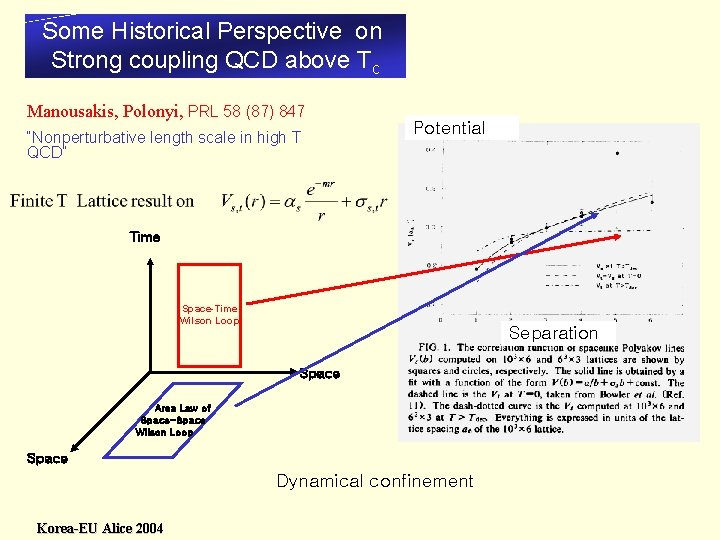Some Historical Perspective on Strong coupling QCD above Tc Manousakis, Polonyi, PRL 58 (87)