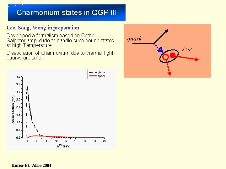 Charmonium states in QGP III Lee, Song, Wong in preparation Developed a formalism based
