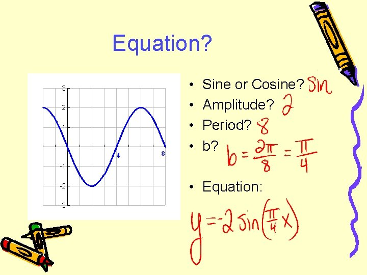 Equation? • • Sine or Cosine? Amplitude? Period? b? • Equation: