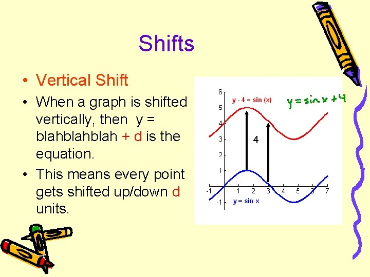 Shifts • Vertical Shift • When a graph is shifted vertically, then y =