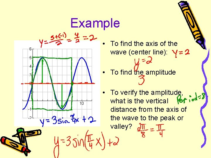 Example • To find the axis of the wave (center line): • To find