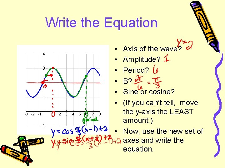 Write the Equation • • • Axis of the wave? Amplitude? Period? B? Sine