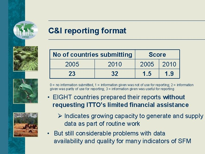 C&I reporting format No of countries submitting Score 2005 2010 23 32 1. 5