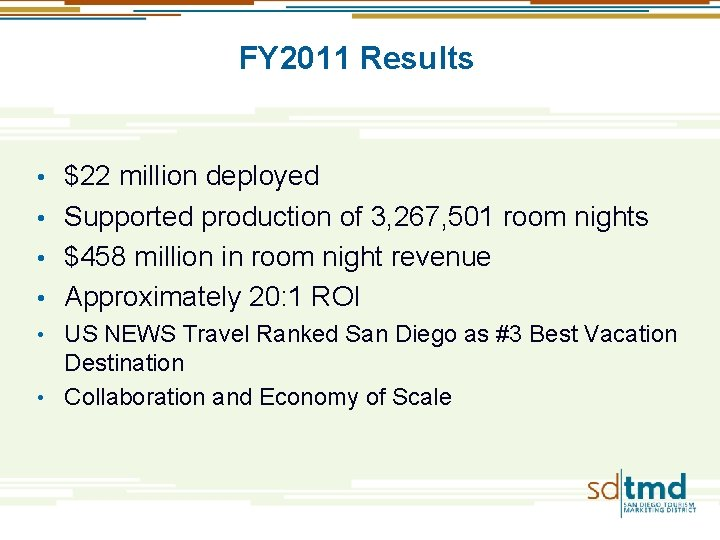 FY 2011 Results $22 million deployed • Supported production of 3, 267, 501 room