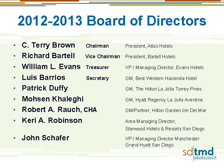2012 -2013 Board of Directors • • C. Terry Brown Chairman Richard Bartell Vice
