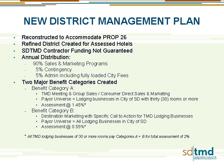 NEW DISTRICT MANAGEMENT PLAN • • Reconstructed to Accommodate PROP 26 Refined District Created