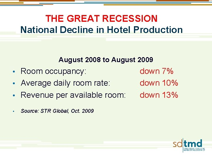 THE GREAT RECESSION National Decline in Hotel Production August 2008 to August 2009 Room