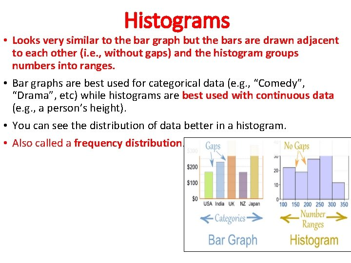 Histograms • Looks very similar to the bar graph but the bars are drawn