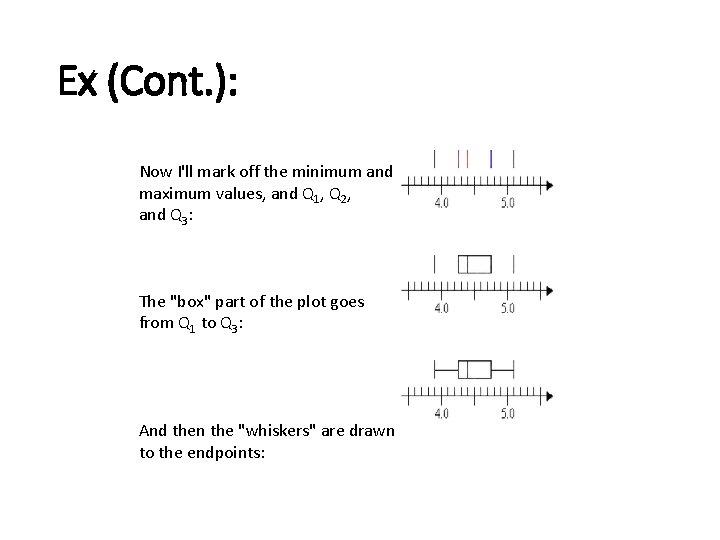 Ex (Cont. ): Now I'll mark off the minimum and maximum values, and Q