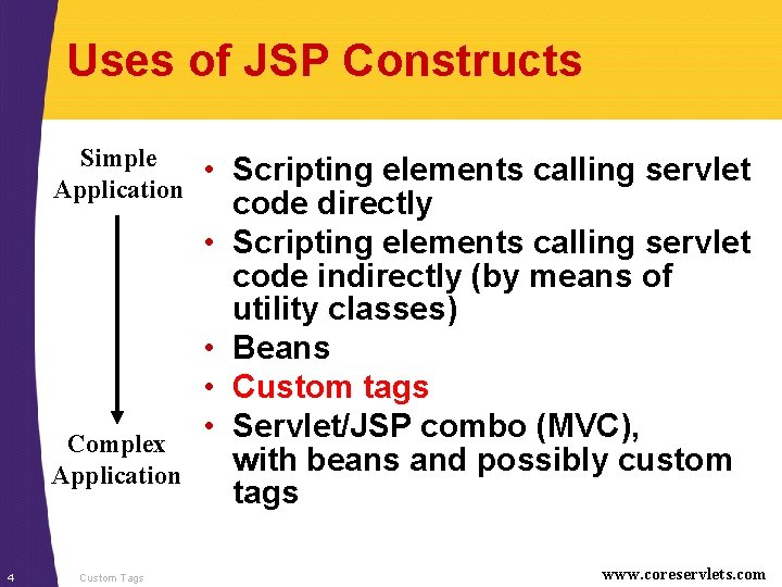 Uses of JSP Constructs Simple Application Complex Application 4 Custom Tags • Scripting elements