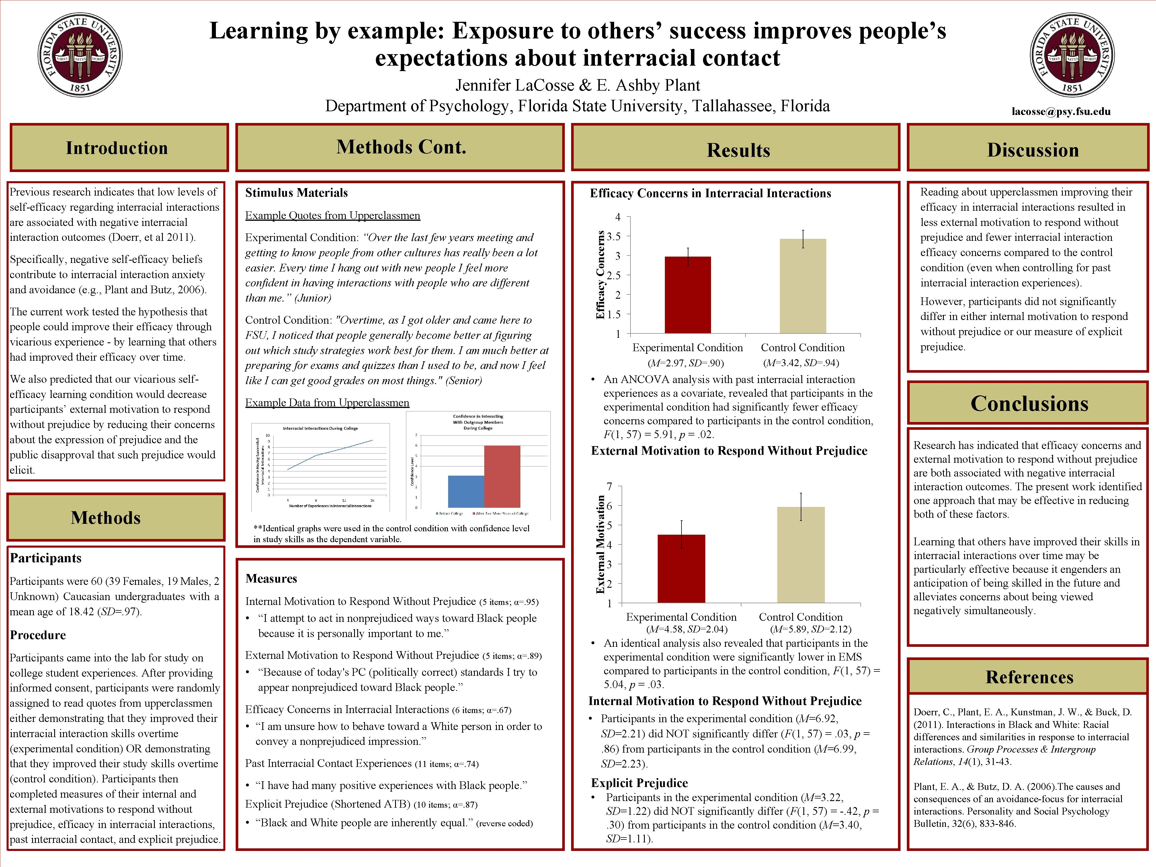 Learning by example: Exposure to others' success improves people's expectations about interracial contact Jennifer