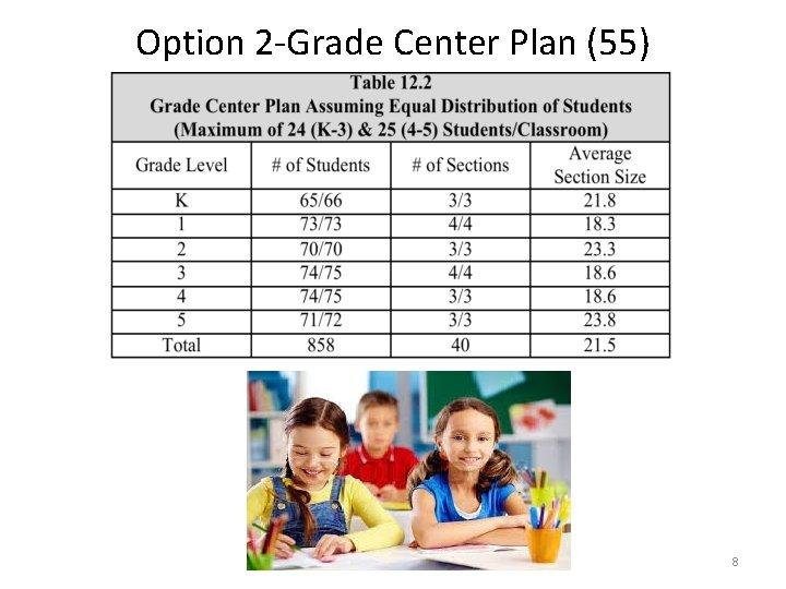 Option 2 -Grade Center Plan (55) 8