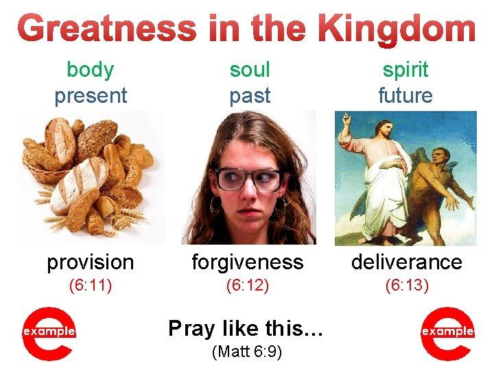 body present soul past spirit future provision forgiveness deliverance (6: 11) (6: 12) (6: