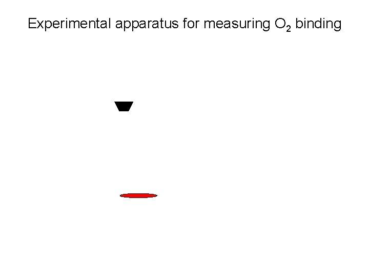 Experimental apparatus for measuring O 2 binding